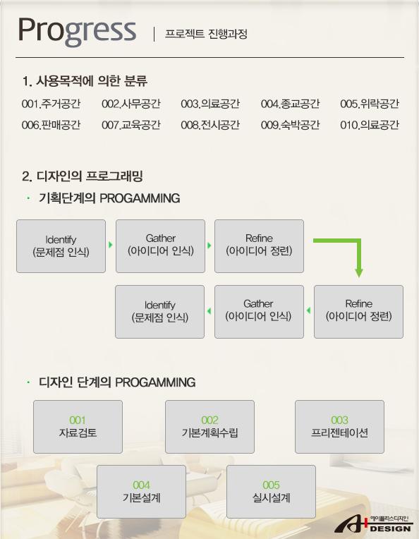프로젝트진행과정.jpg